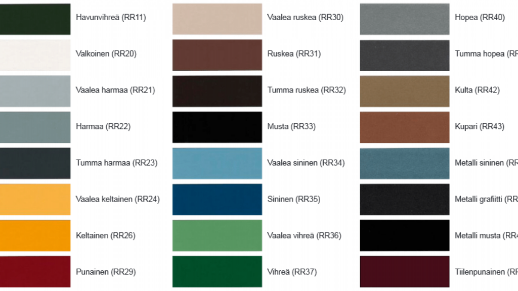 RR-värikartta ikkunapellille